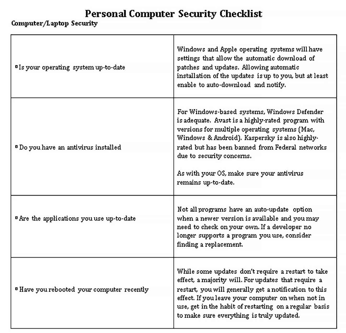Template Personal Computer Security Checklist in PDF
