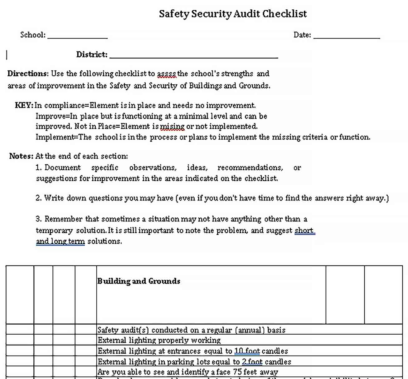 Template Safety Security Audit Checklist Examples