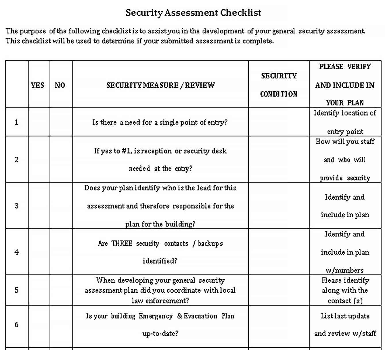 Template Security Assessment Checklist