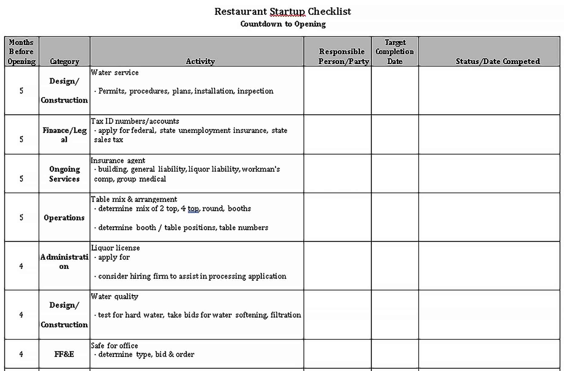 Checklist For Starting Up Restaurant Template